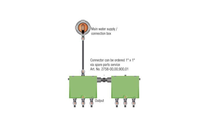 Combining V3 and V3 valve box